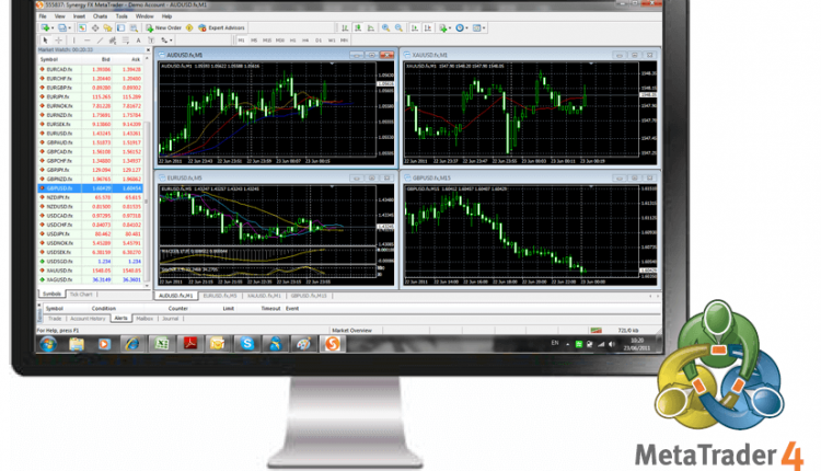 4 Important Points To Consider When Trading Using MetaTrader 4